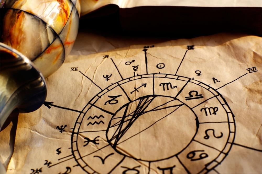 Horoskop, horoskopski znaci
